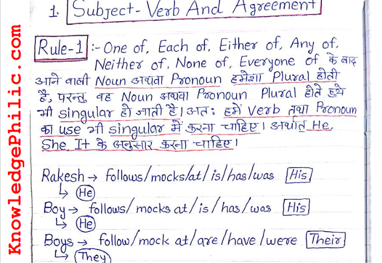english grammar notes pdf free download